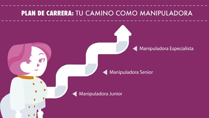 Desarrollo de Carrera - Plan Upa