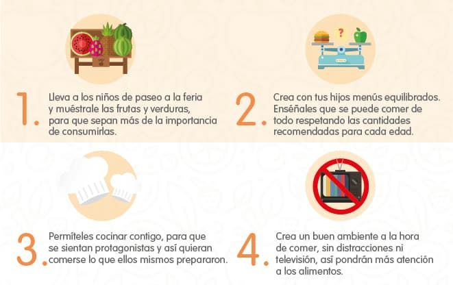 Obesidad Infantil: 11 consejos para prevenirla