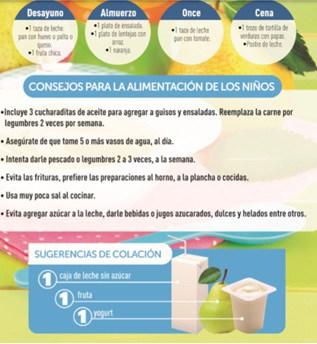 Mito o realidad: Consejos para una alimentación saludable durante el verano