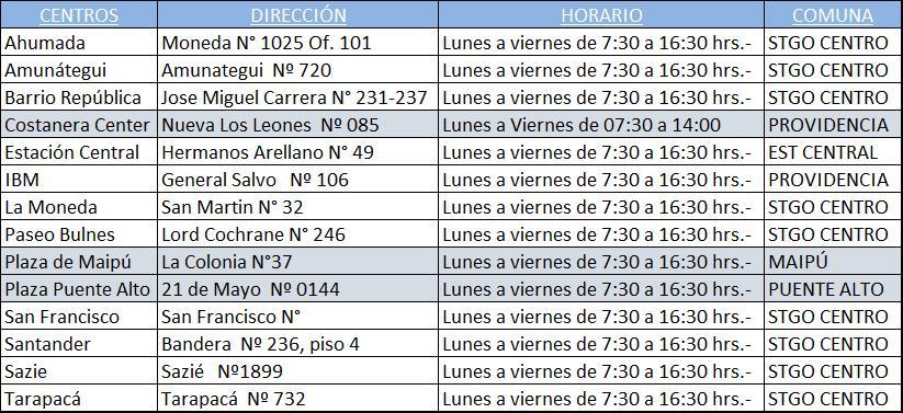Nuevo Comunicado:  Miércoles 6/11 - funcionamiento Jardines Vitamina