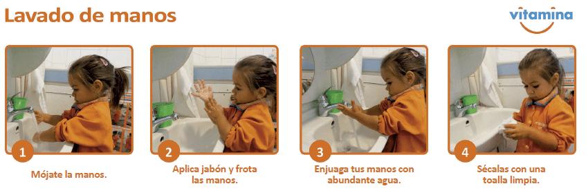 Lavarse las manos es crucial para prevenir virus