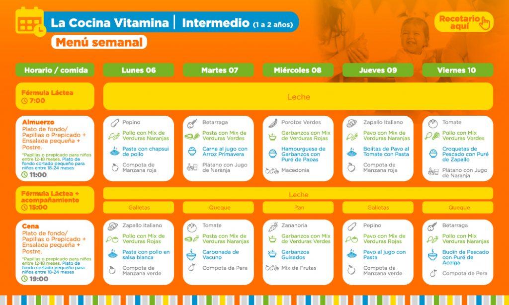 ==> Descarga:  Minuta Semanal Nivel Intermedio 12-24 meses
