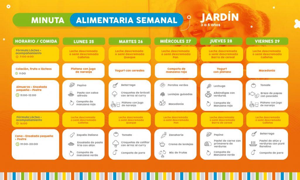 ==> Descarga: Minuta Semanal Nivel Jardín 2-5 años