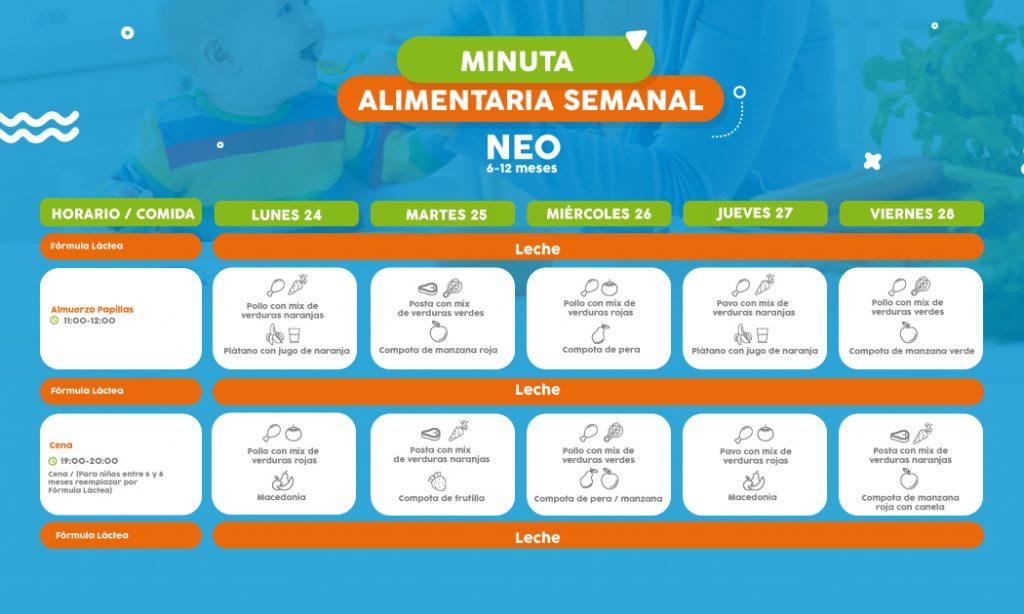 ==> Descarga: Minuta Semanal Nivel Neo 6-12 meses