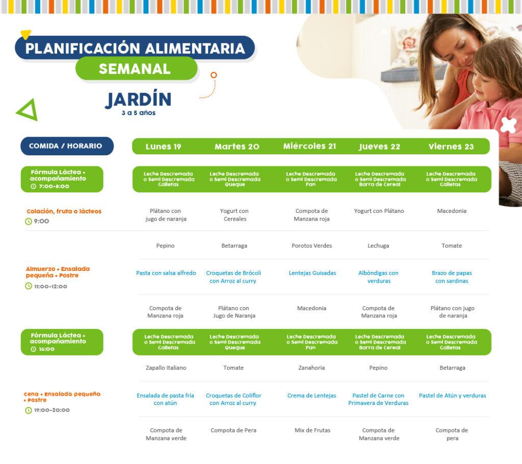 Minuta semanal de alimentación 19 al 23 de abril