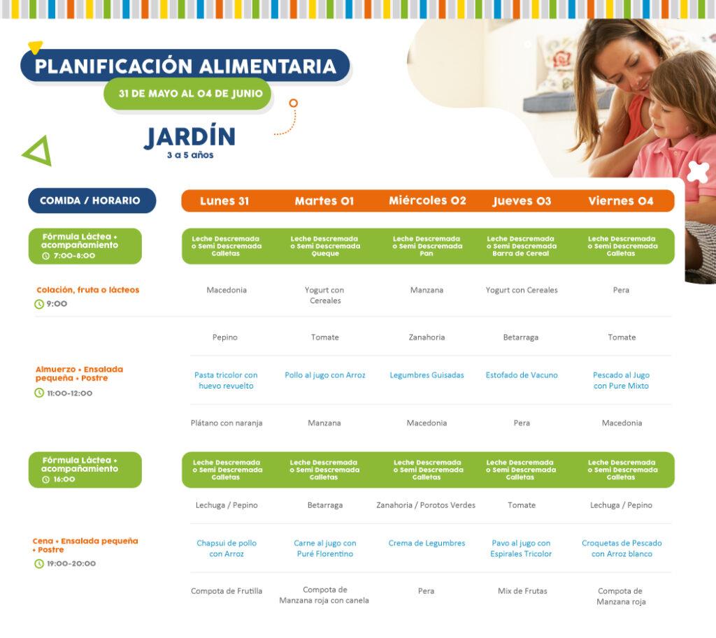 Minuta semanal de alimentación 31 de mayo al 4 de junio