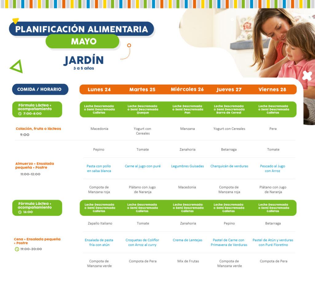 Minuta semanal de alimentación 24 al 28 de mayo
