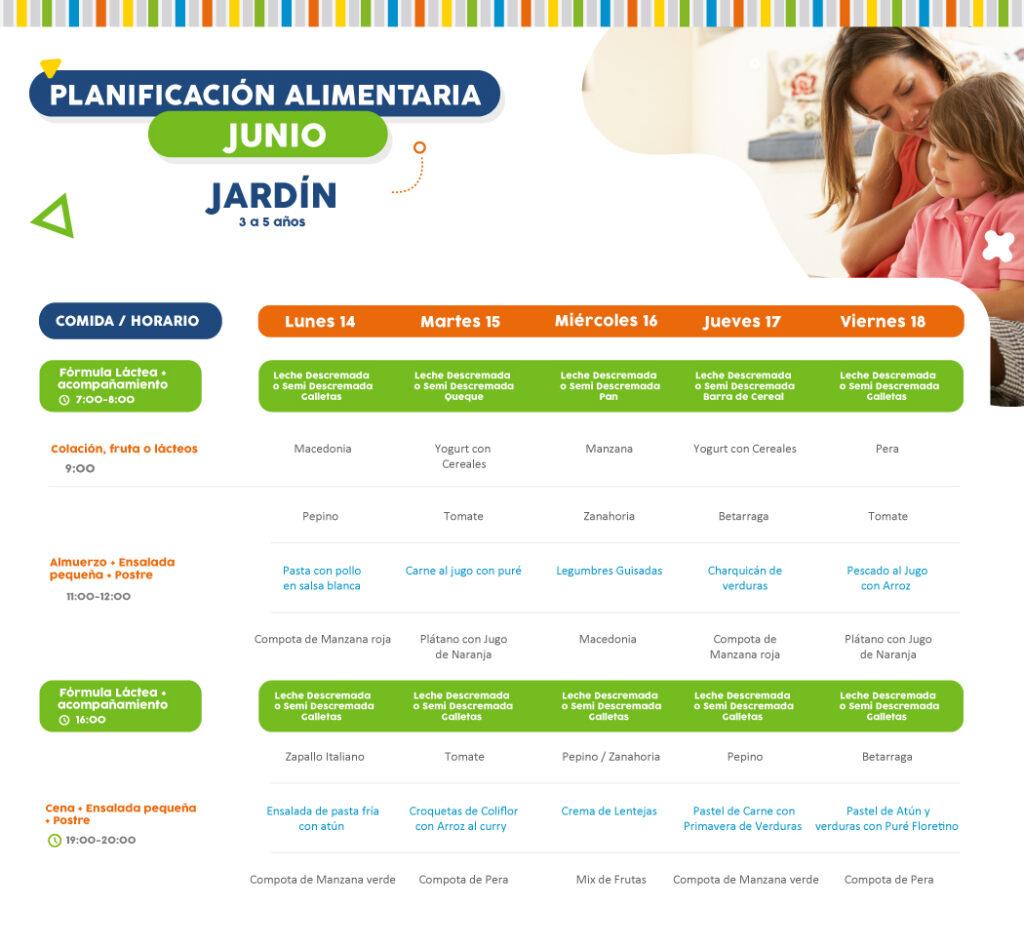 Minuta semanal de alimentación 14 al 18 de junio