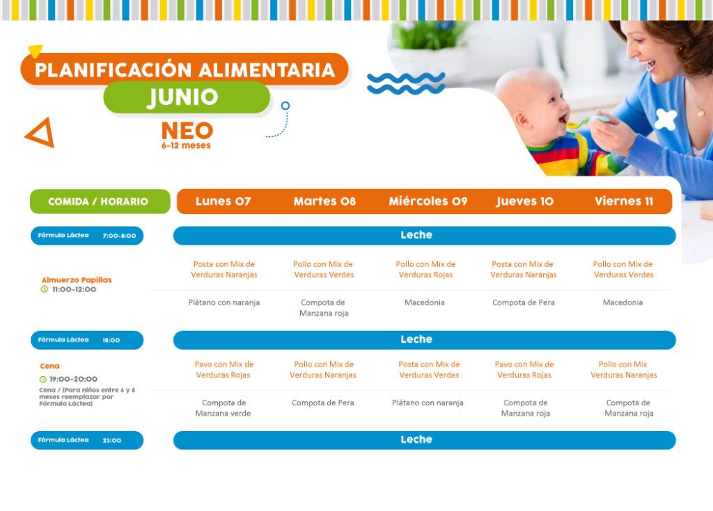 Minuta semanal de alimentación 7 al 11 de junio