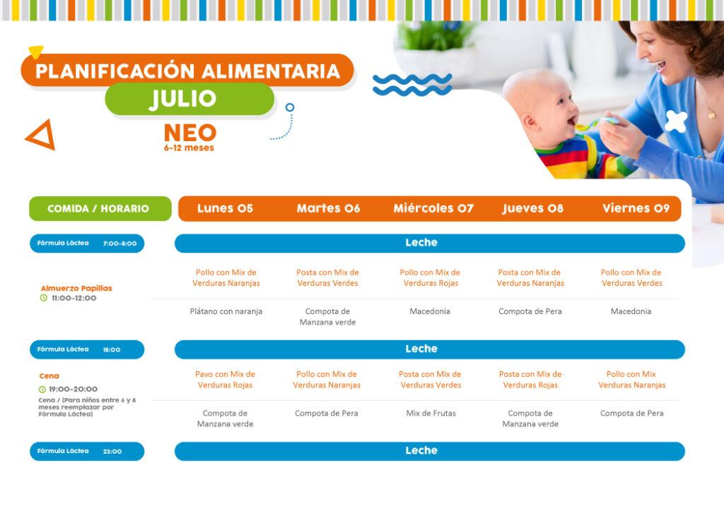 Minuta semanal de alimentación 5 al 9 de julio