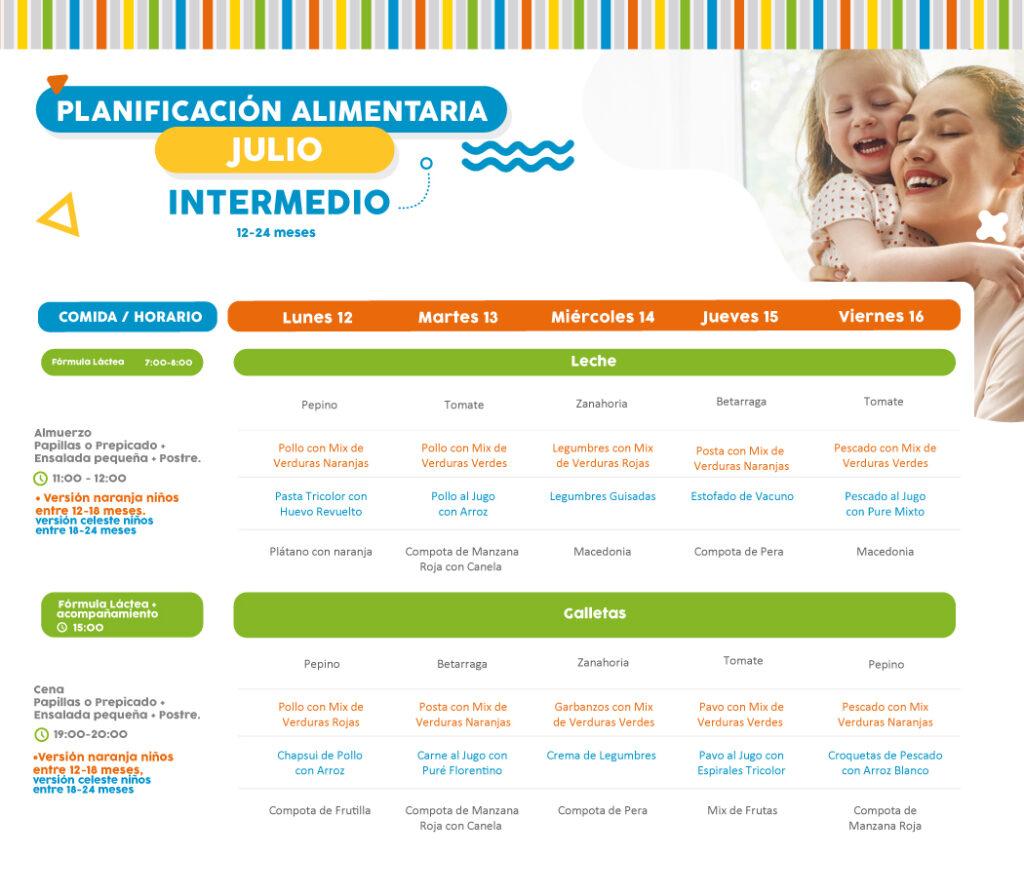 Minuta semanal de alimentación 12 al 16 de julio