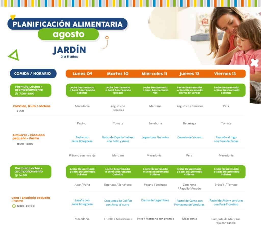Minuta semanal de alimentación 9 al 13 de agosto