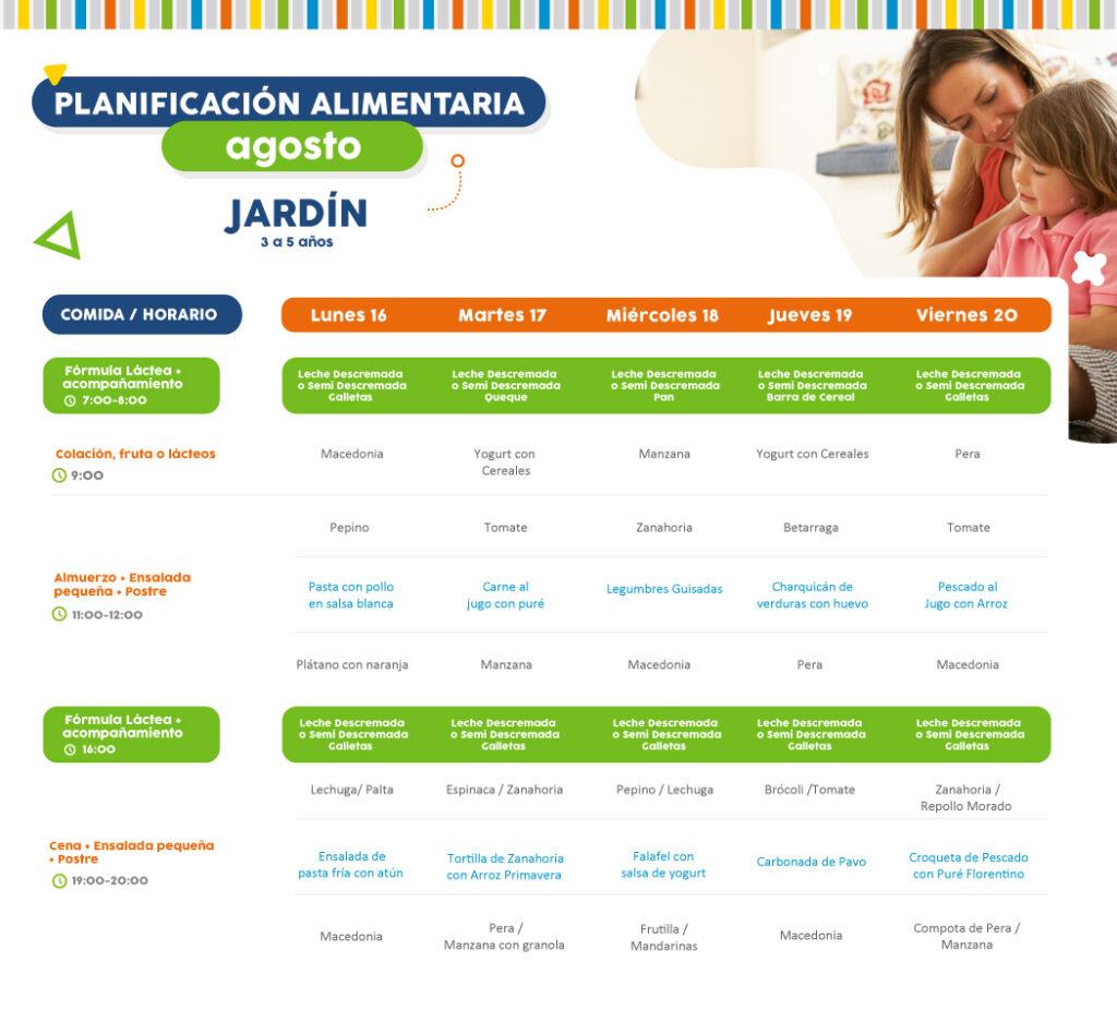 Minuta semanal de alimentación 16 al 20 de agosto