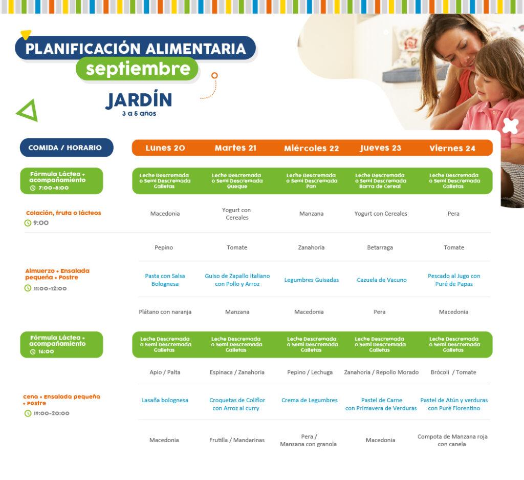 Minuta semanal de alimentación 20 al 24 de septiembre