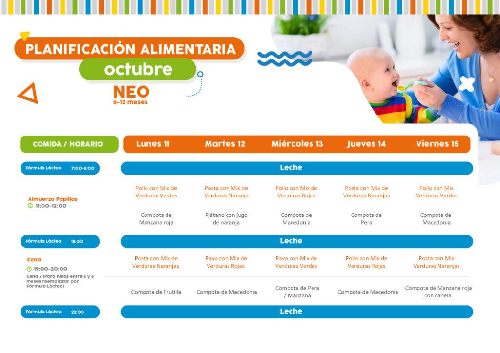 Minuta semanal de alimentación del 11 al 15 de octubre